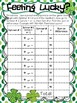 Feeling Lucky? St. Patrick's Day Spin It to Win it! Math Game