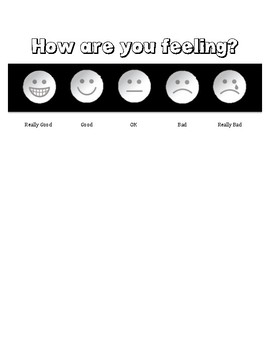 Feeling Scale Likert; How are you feeling; Emotion Identification; Check In