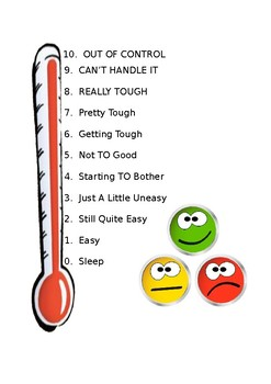 Feeling Thermometer