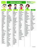 Feeling Words Classroom Poster: Grades 3-5