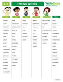 Feeling Words Classroom Poster: Grades K-2