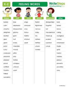 Feeling Words Classroom Poster: Grades K-2