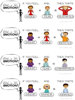 Feeling and Emotion Equation Cards