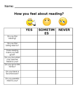 Feelings About Reading!