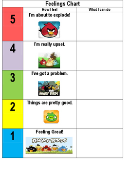 Feelings Chart (Angry Birds)