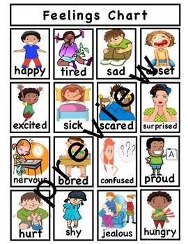 Feelings Chart Emoji