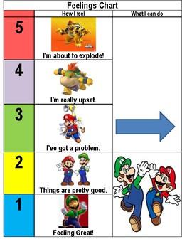 Feelings Chart - Mario Bros. Theme