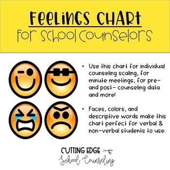Feelings Chart Pack for School Counselors