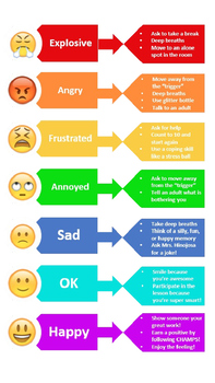 Feelings Chart for Student Desk