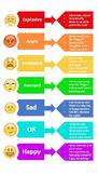 Feelings Chart for Student Desk