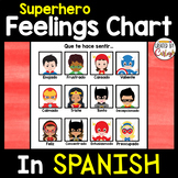 Feelings Emotions Chart in SPANISH - Superhero Decor