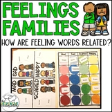 Feelings Families: Exploring Shades of Meaning and Increasing Emotional Vocab