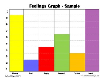 Feelings Graph, Counseling Activity for Children