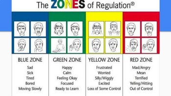 Zones of Regulation - Feelings Journal