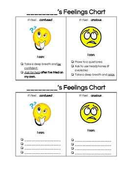 Feelings/Mood Chart