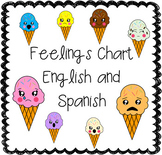 Feelings Poster - Spanish and English