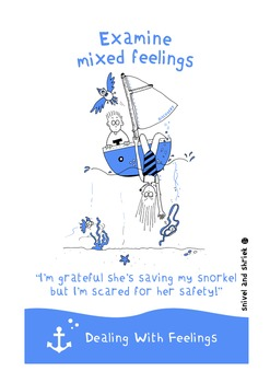 Feelings Posters - 10 Illustrated Emotional Literacy Skills