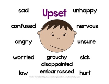 Feelings Posters, Charts, and Graphic Organizers