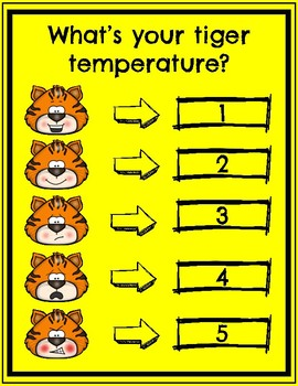 Feelings Temperature- Tigers