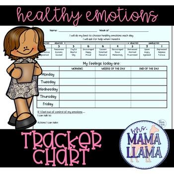 Feelings Tracker Chart