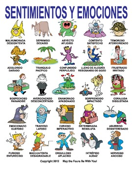 Feelings and Emotions in Spanish (Sentimientos y Emociones)