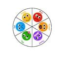 Feelings and Emotions Wheel