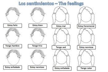 Feelings and Emotions in Spanish - Los sentimientos - Colour in the faces