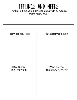 Feelings and Needs Recognition Activity - Non Violent Communication