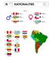Feelings and nationalities