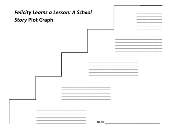 Felicity Learns a Lesson : A School Story Plot Graph - Valerie Tripp
