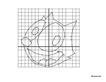 Felix Graph