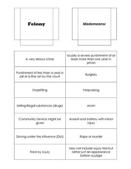 Felony versus Misdemeanor Crimes Sort