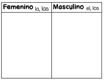 Femenino y Masculino Picture Sort