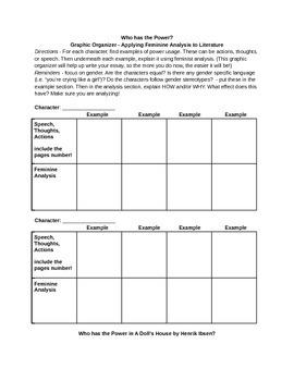 Feminine Analysis - Graphic Organizer