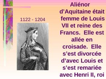 Femmes célèbres (Famous women in French) powerpoint