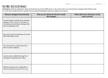 Fences Movie Worksheets - Play/Film Comparison Activity by The Green ...