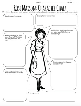 Fences by August Wilson Characterization Activity -- Worksheets, Bell-Ringers