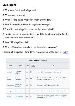 Ferdinand Magellan Handout