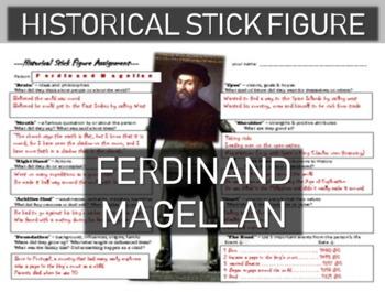 Ferdinand Magellan Historical Stick Figure (Mini-biography)