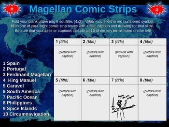 Ferdinand Magellan's Circumnavigation Comic Strip Activity: engaging 20slide PPT