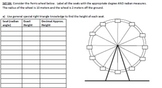 Ferris Wheel Investigation - Discovering Sine and Cosine Graphs