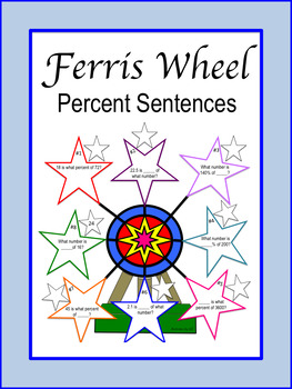 Ferris Wheel: Percent Sentences