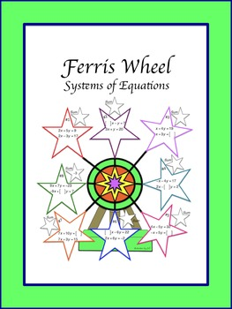 Ferris Wheel: Systems of Equations