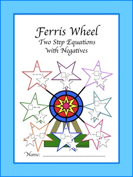 Ferris Wheel: Two Step Equations with Negatives