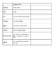 Fertile Crescent Vocabulary
