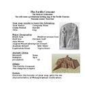 Fertile Crescent and Ancient Mesopotamia Map