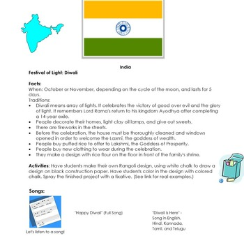 Festivals of Light SMARTNotebook Unit