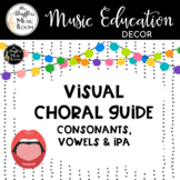 Festive Visual Choral Guide for Vowels & IPA Wall