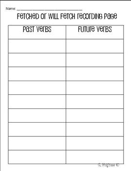 Fetched or Will Fetch past and future tense verbs