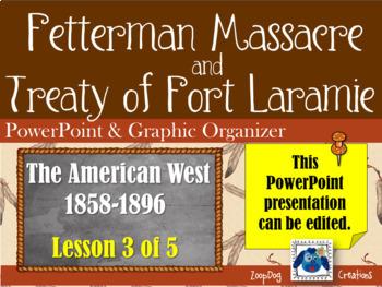 Fetterman Massacre & Treaty of Fort Laramie
